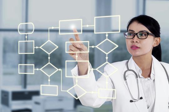 Patient Flow Market Research Projects